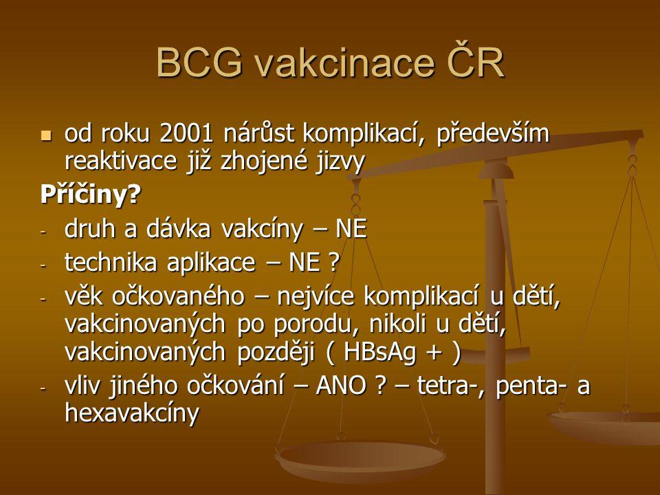 BCG vakcinace ČR od roku 2001 nárůst komplikací, především reaktivace již zhojené jizvy. Příčiny druh a dávka vakcíny – NE.
