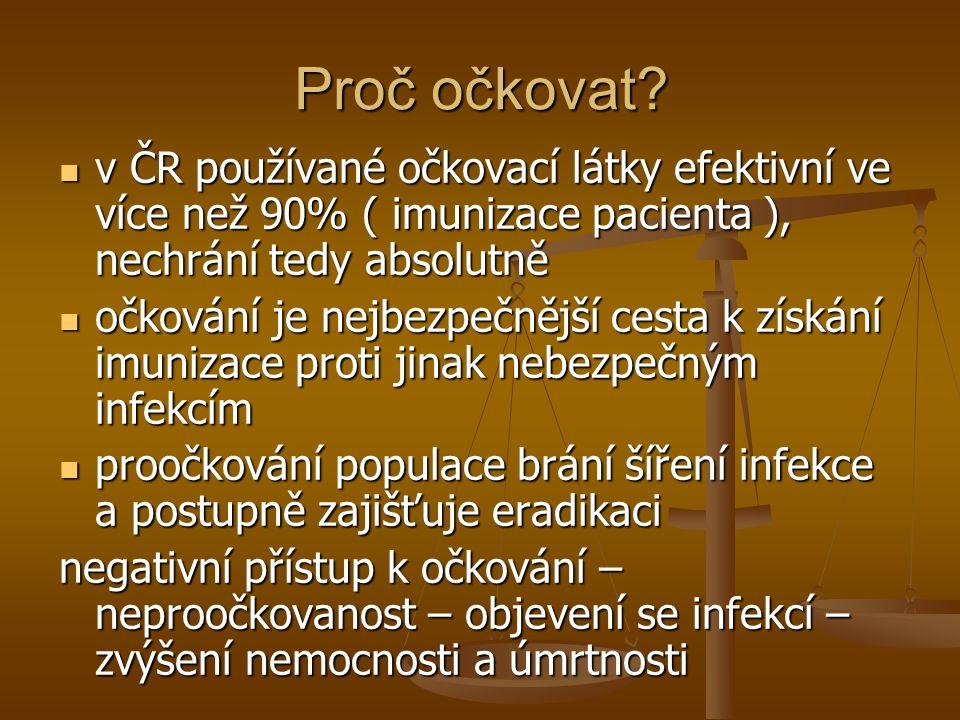 Proč očkovat v ČR používané očkovací látky efektivní ve více než 90% ( imunizace pacienta ), nechrání tedy absolutně.