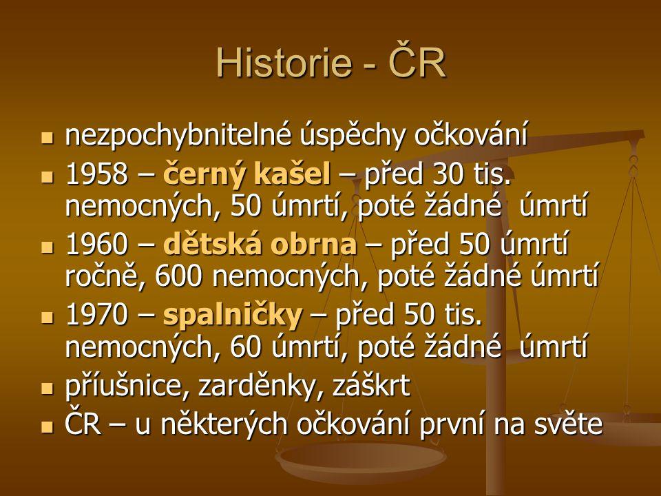 Historie - ČR nezpochybnitelné úspěchy očkování
