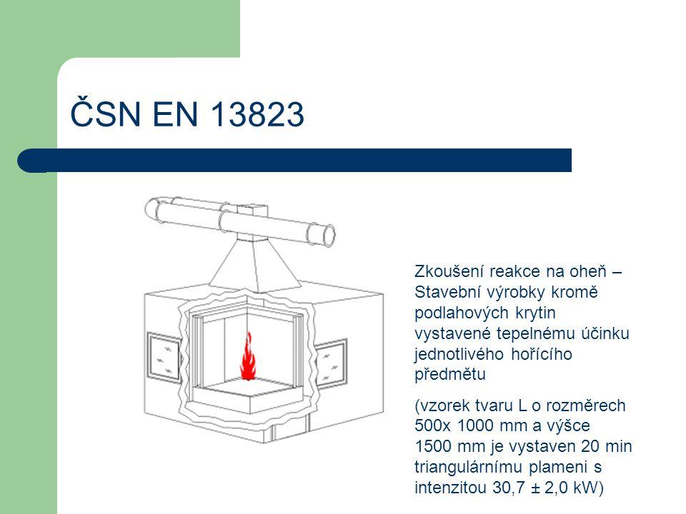 ČSN EN 13823 Zkoušení reakce na oheň – Stavební výrobky kromě podlahových krytin vystavené tepelnému účinku jednotlivého hořícího předmětu.
