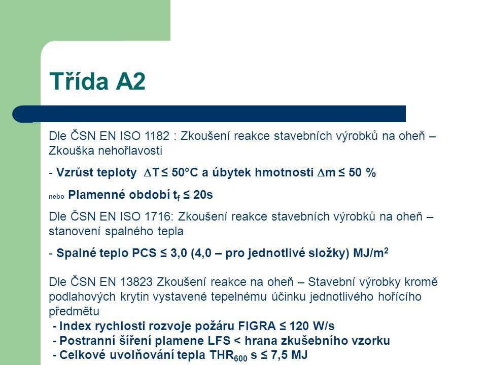 Třída A2 Dle ČSN EN ISO 1182 : Zkoušení reakce stavebních výrobků na oheň – Zkouška nehořlavosti.