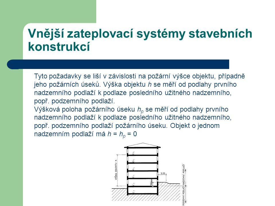 Vnější zateplovací systémy stavebních konstrukcí