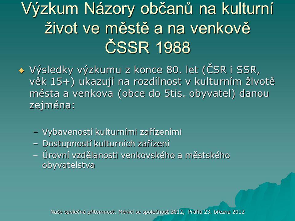 Výzkum Názory občanů na kulturní život ve městě a na venkově ČSSR 1988