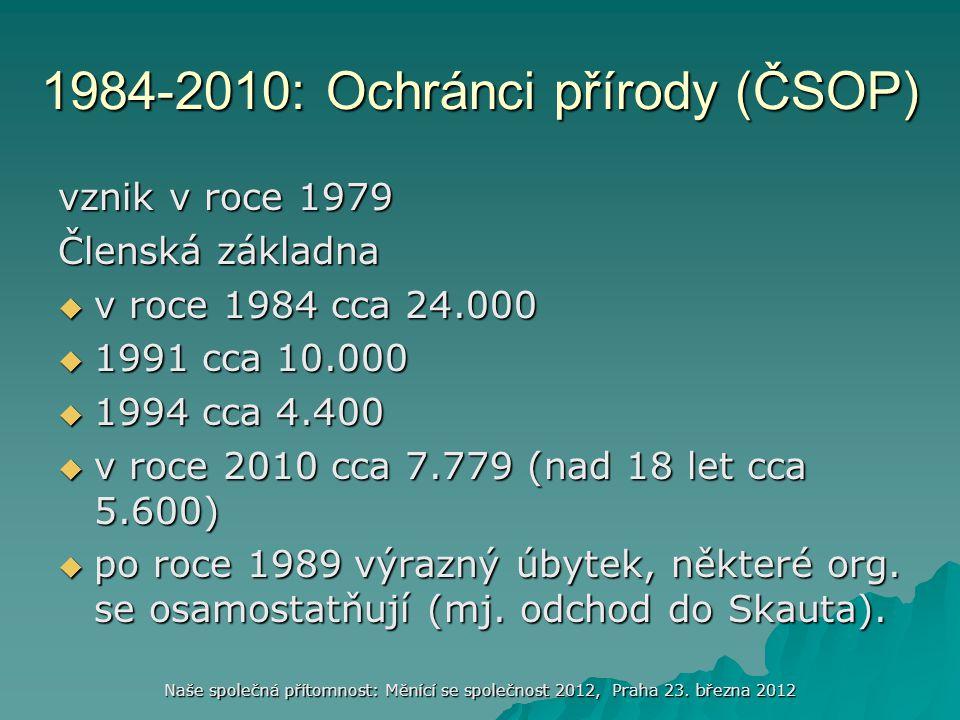 1984-2010: Ochránci přírody (ČSOP)
