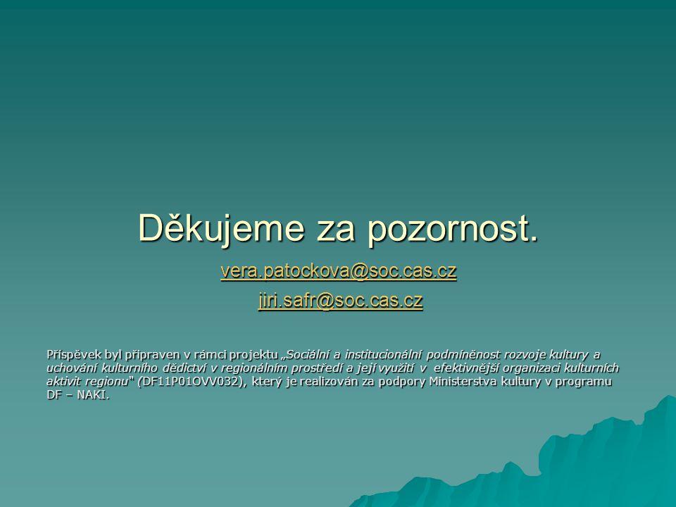 Děkujeme za pozornost. vera.patockova@soc.cas.cz jiri.safr@soc.cas.cz