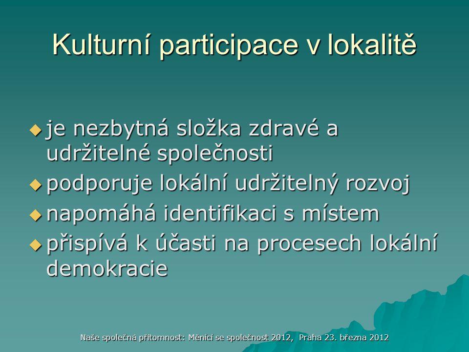 Kulturní participace v lokalitě