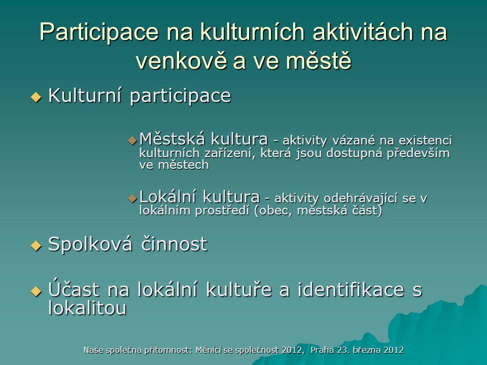 Participace na kulturních aktivitách na venkově a ve městě