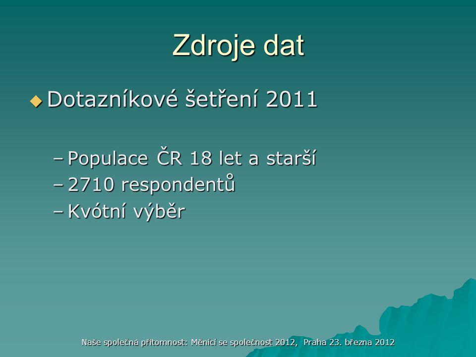Zdroje dat Dotazníkové šetření 2011 Populace ČR 18 let a starší
