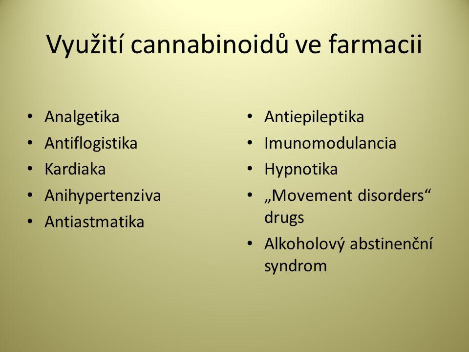 Využití cannabinoidů ve farmacii