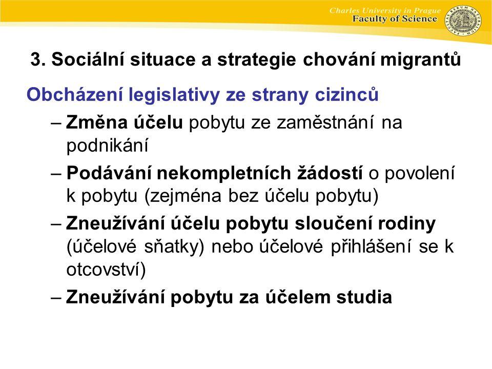 3. Sociální situace a strategie chování migrantů