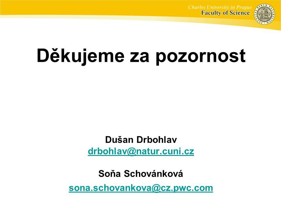 Děkujeme za pozornost Dušan Drbohlav drbohlav@natur. cuni