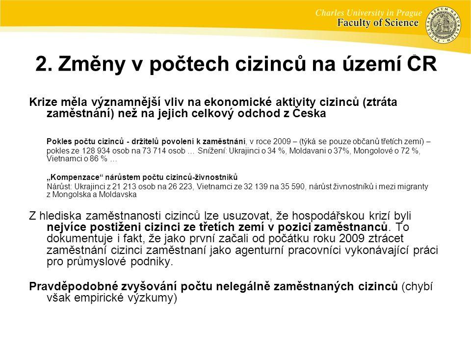 2. Změny v počtech cizinců na území ČR