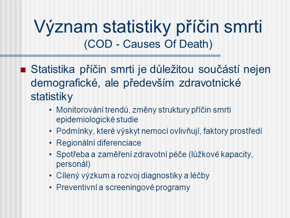 Význam statistiky příčin smrti (COD - Causes Of Death)