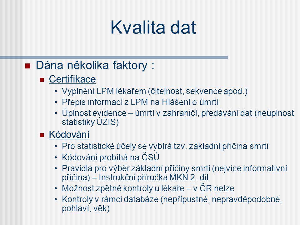 Kvalita dat Dána několika faktory : Certifikace Kódování