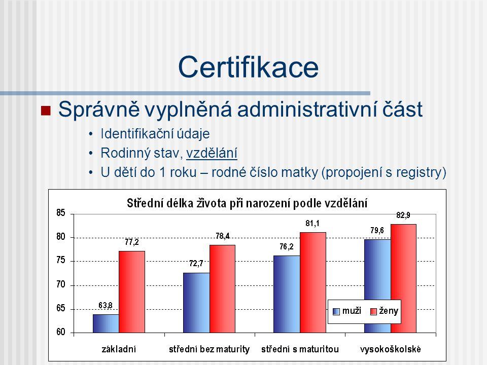 Certifikace Správně vyplněná administrativní část Identifikační údaje