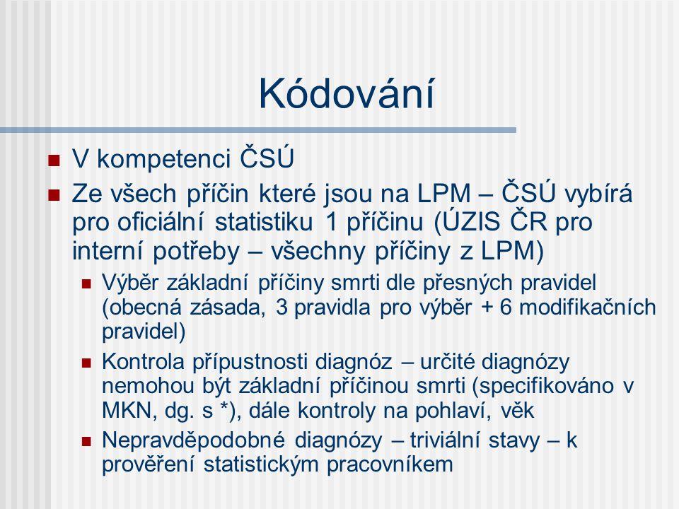Kódování V kompetenci ČSÚ
