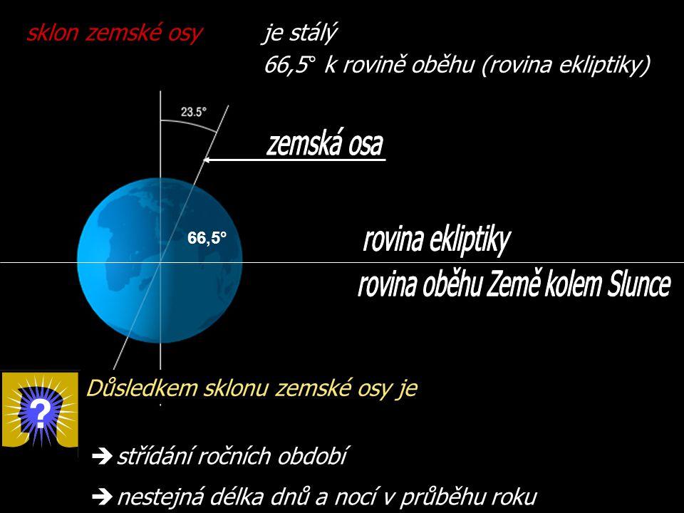 rovina oběhu Země kolem Slunce