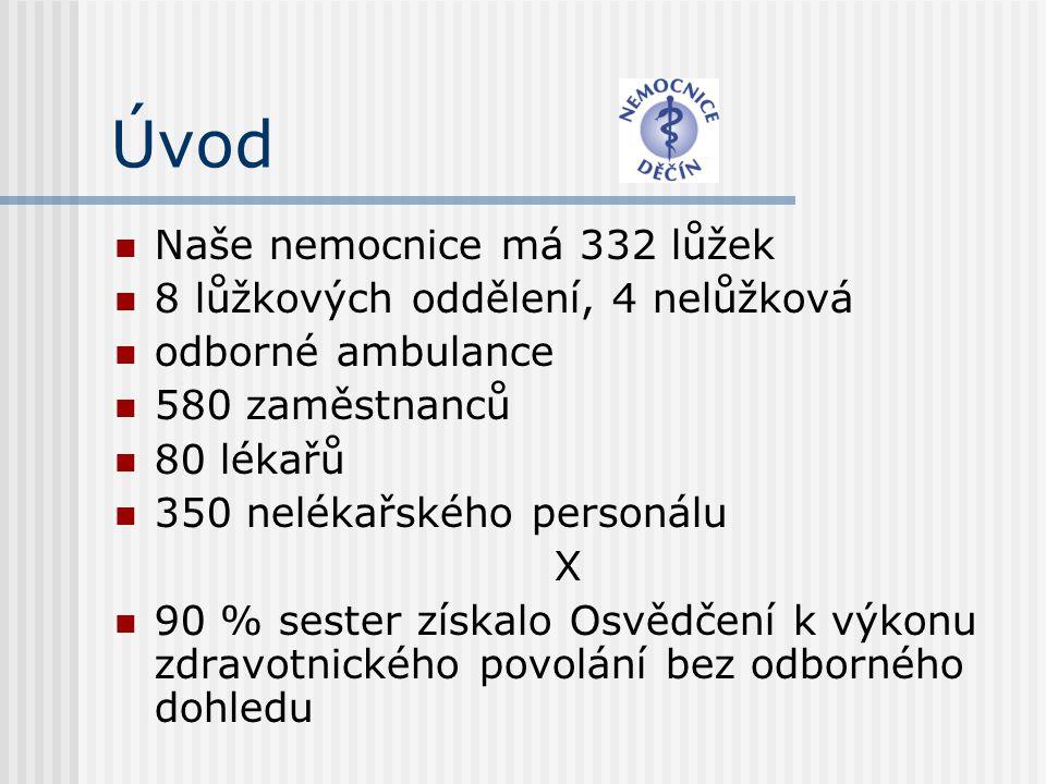 Úvod Naše nemocnice má 332 lůžek 8 lůžkových oddělení, 4 nelůžková