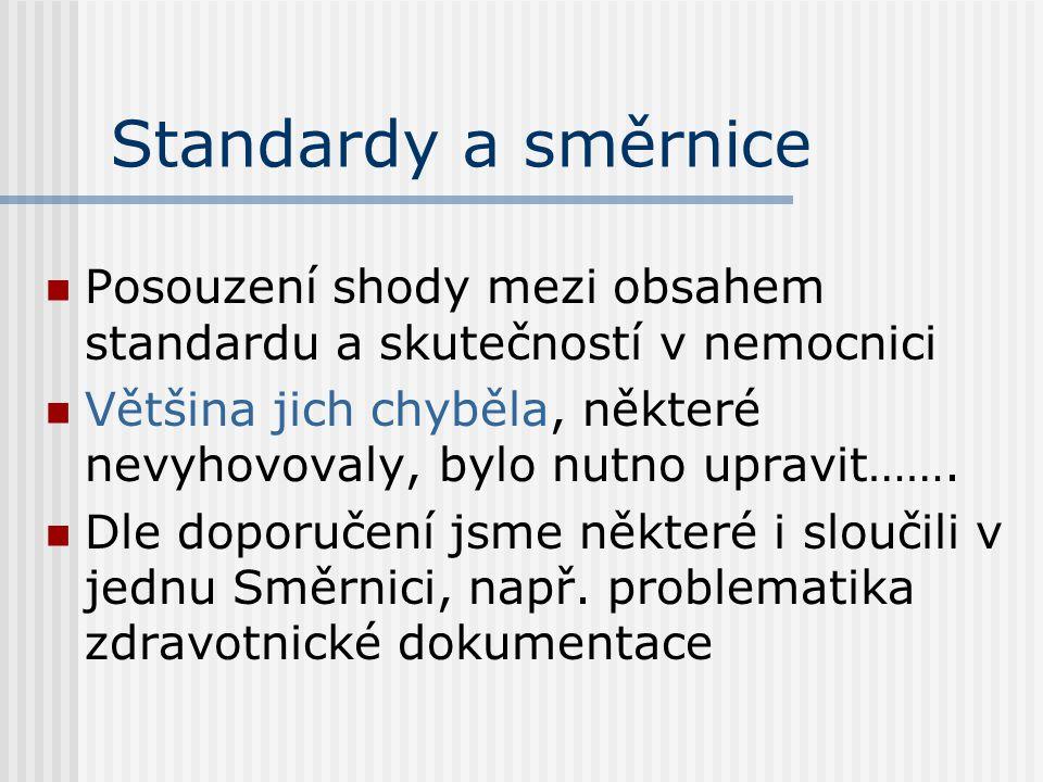 Standardy a směrnice Posouzení shody mezi obsahem standardu a skutečností v nemocnici.
