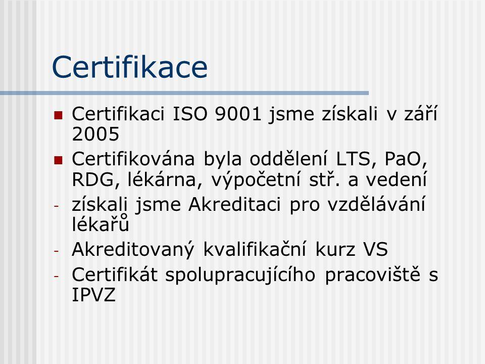 Certifikace Certifikaci ISO 9001 jsme získali v září 2005