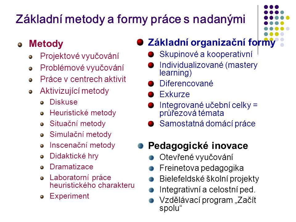 Základní metody a formy práce s nadanými