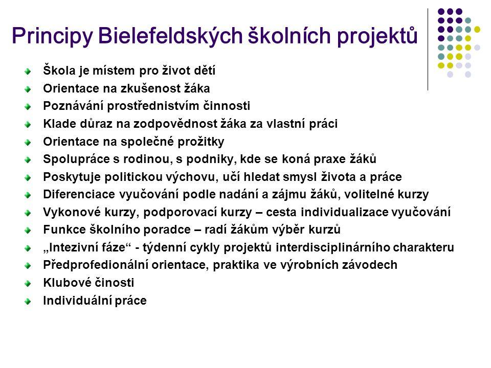 Principy Bielefeldských školních projektů