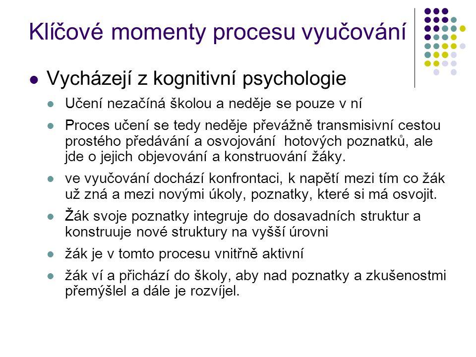 Klíčové momenty procesu vyučování