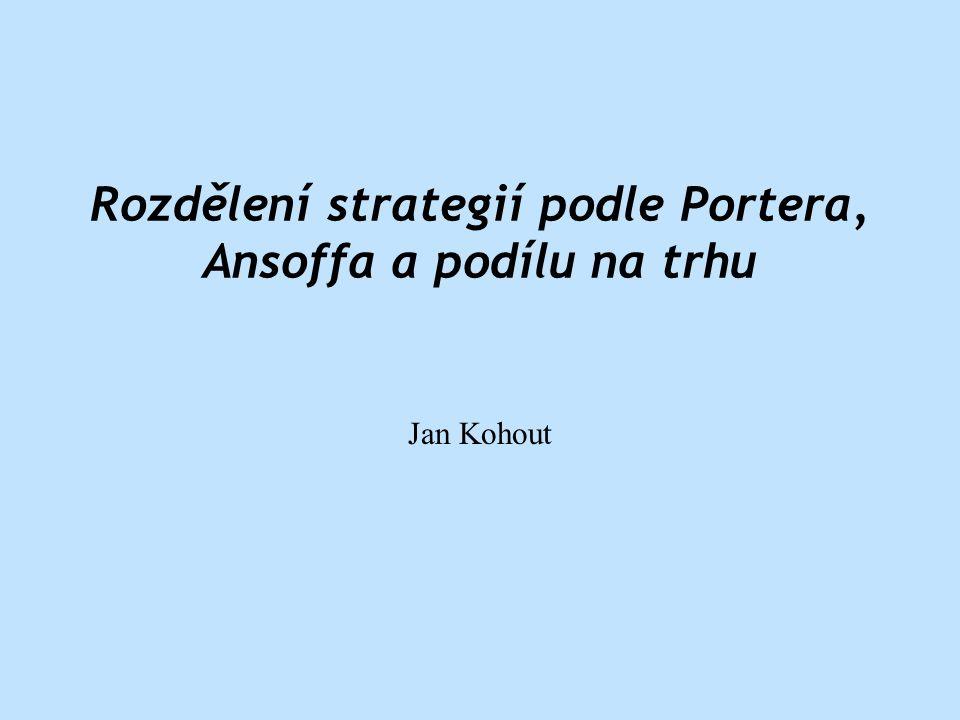 Rozdělení strategií podle Portera, Ansoffa a podílu na trhu