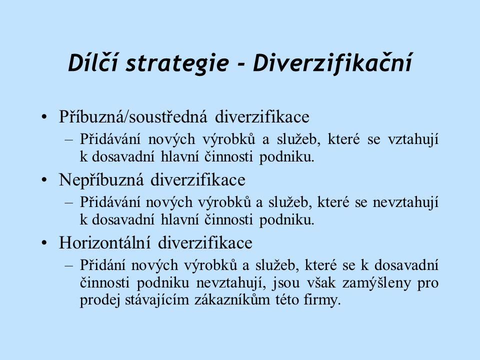 Dílčí strategie - Diverzifikační