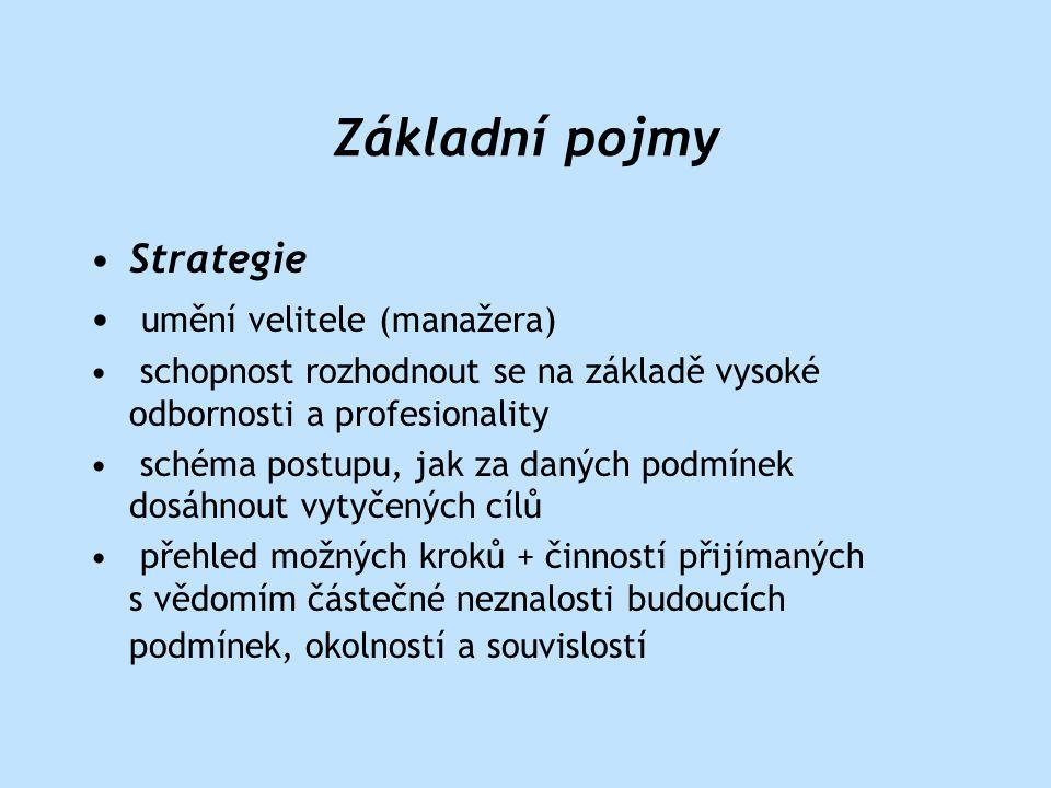 Základní pojmy Strategie umění velitele (manažera)