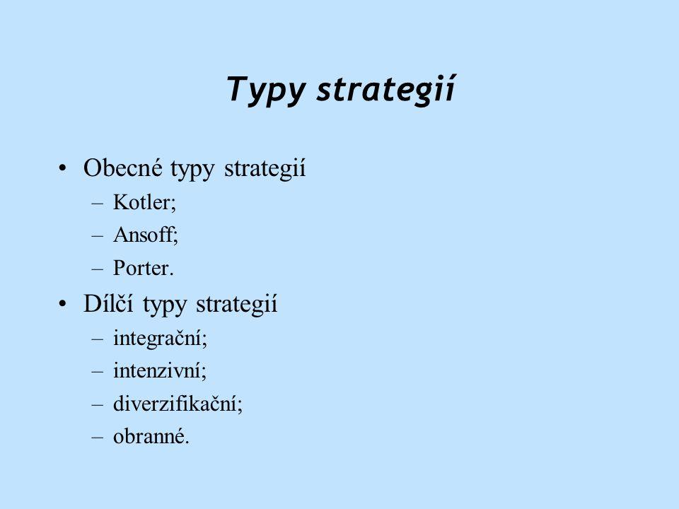 Typy strategií Obecné typy strategií Dílčí typy strategií Kotler;