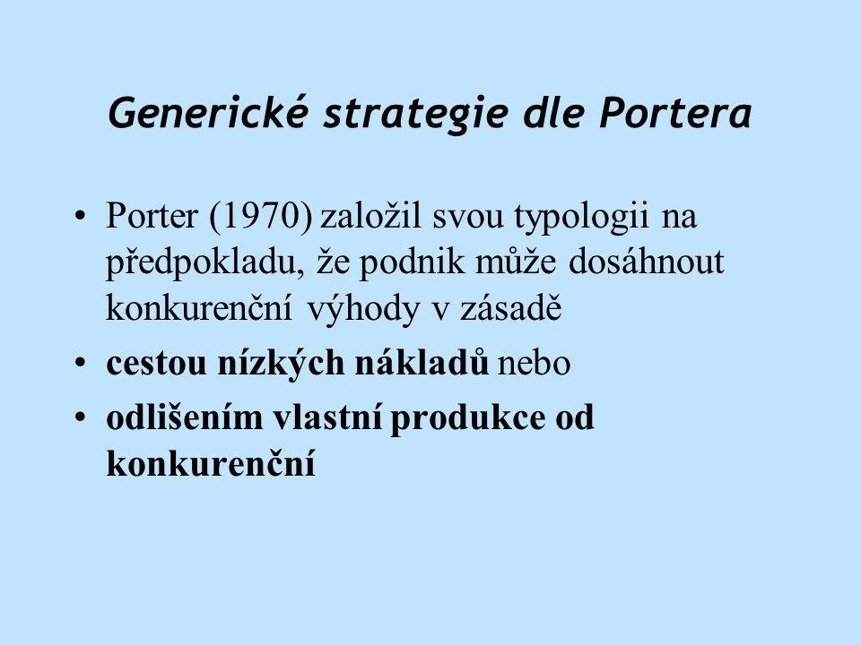 Generické strategie dle Portera