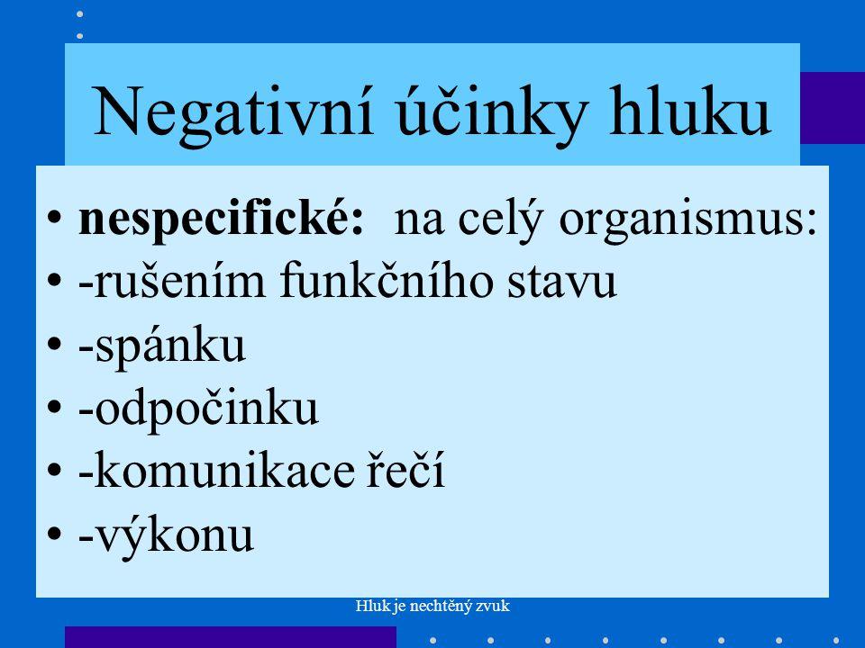 Negativní účinky hluku