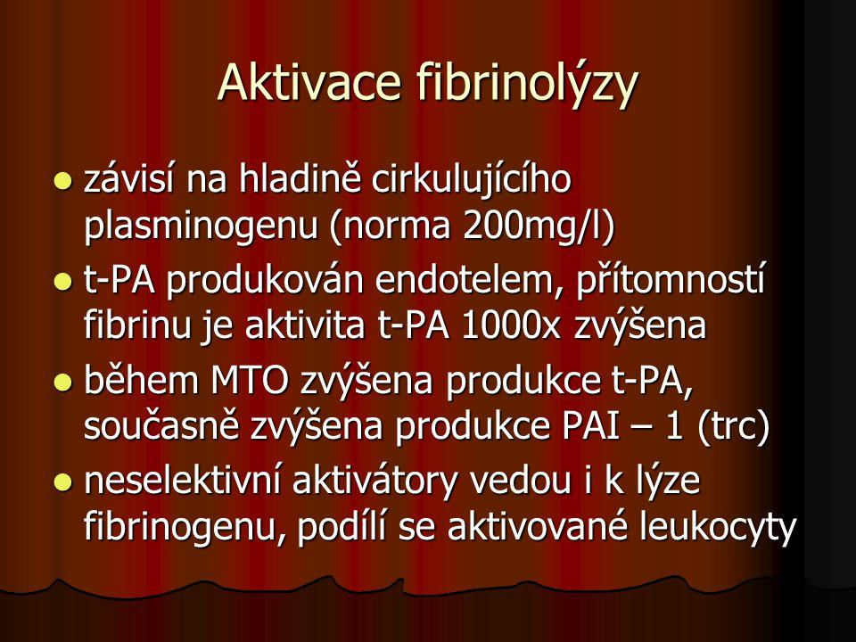 Aktivace fibrinolýzy závisí na hladině cirkulujícího plasminogenu (norma 200mg/l)