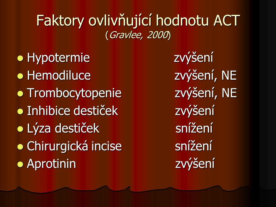 Faktory ovlivňující hodnotu ACT (Gravlee, 2000)
