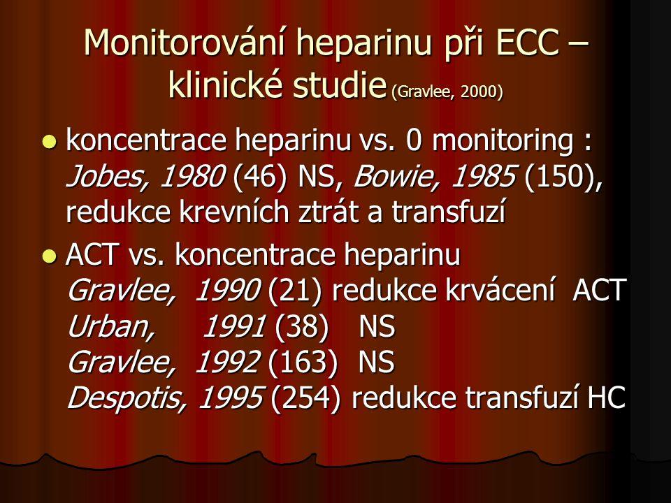 Monitorování heparinu při ECC –klinické studie (Gravlee, 2000)