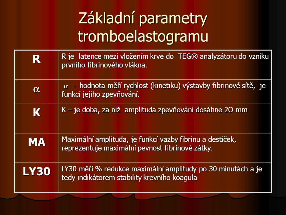 Základní parametry tromboelastogramu