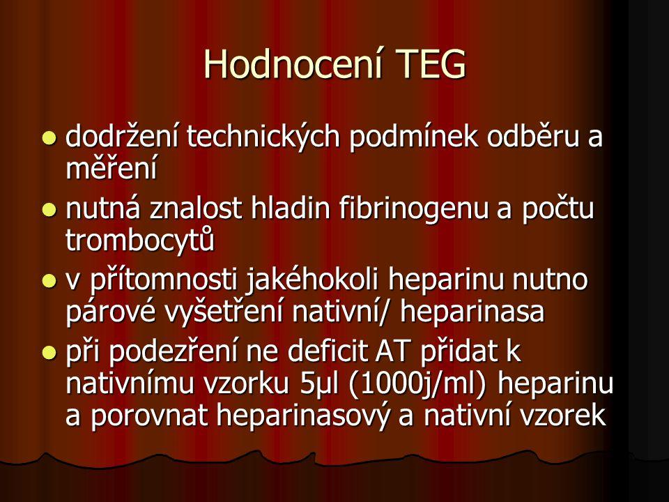 Hodnocení TEG dodržení technických podmínek odběru a měření
