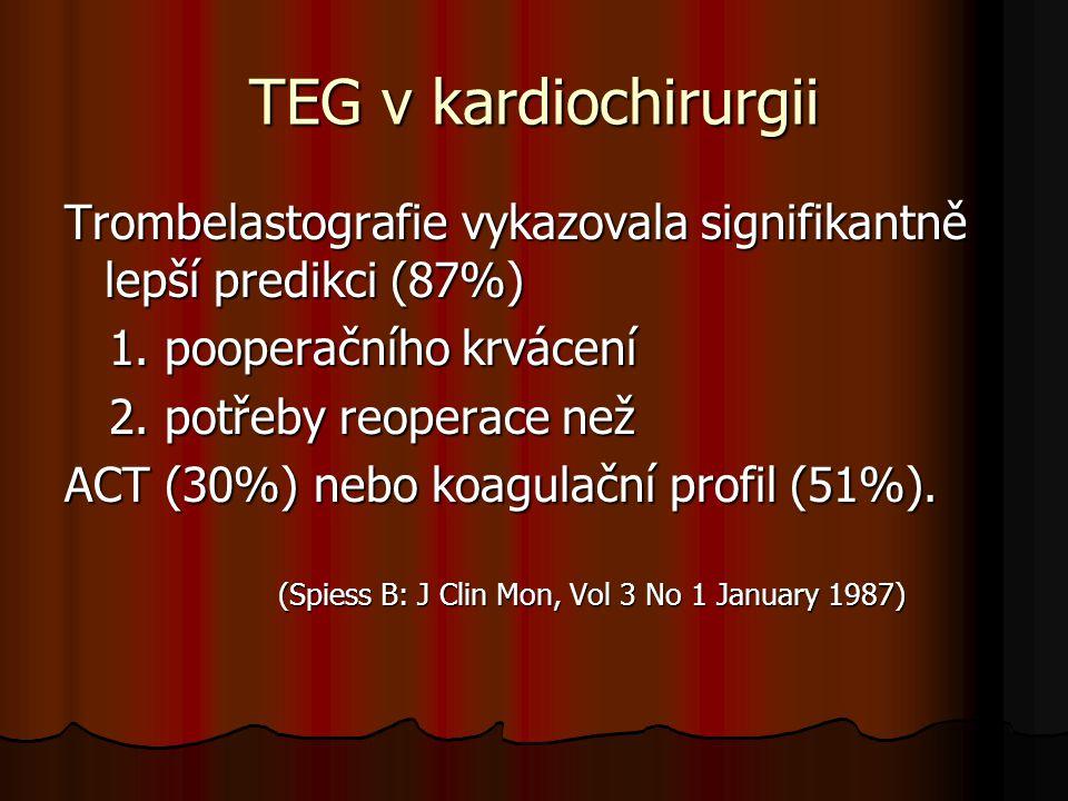 TEG v kardiochirurgii Trombelastografie vykazovala signifikantně lepší predikci (87%) 1. pooperačního krvácení.