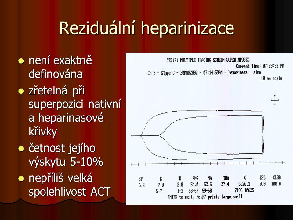 Reziduální heparinizace