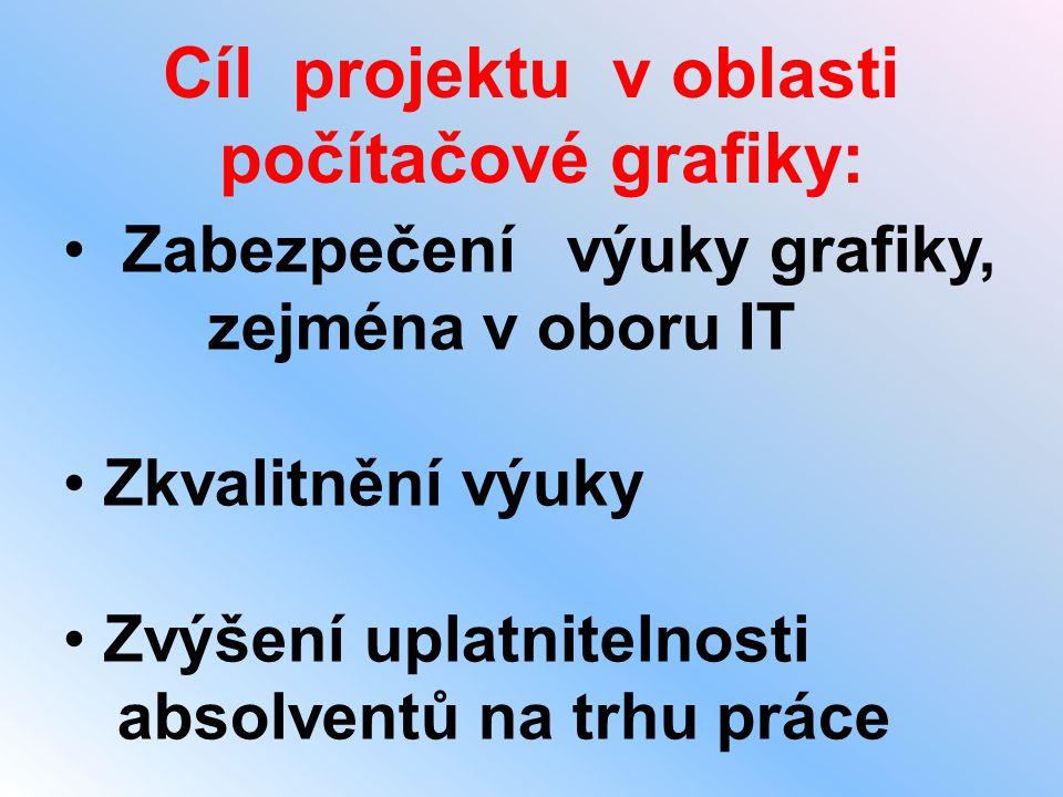 Cíl projektu v oblasti počítačové grafiky: