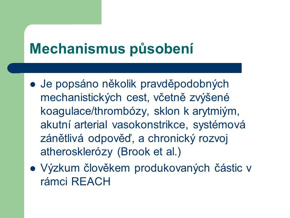 Mechanismus působení