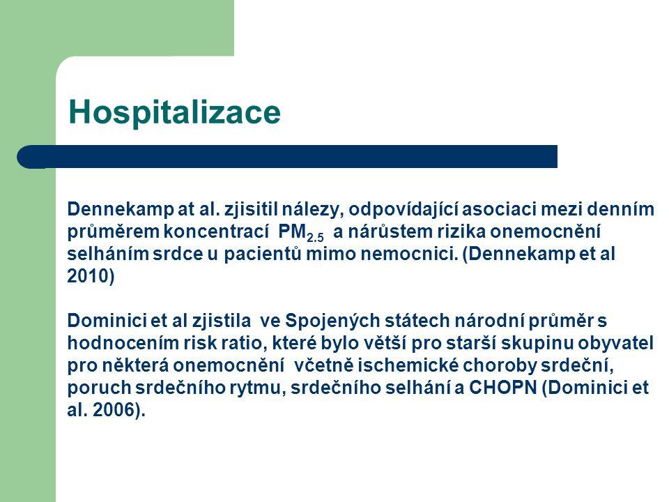Hospitalizace