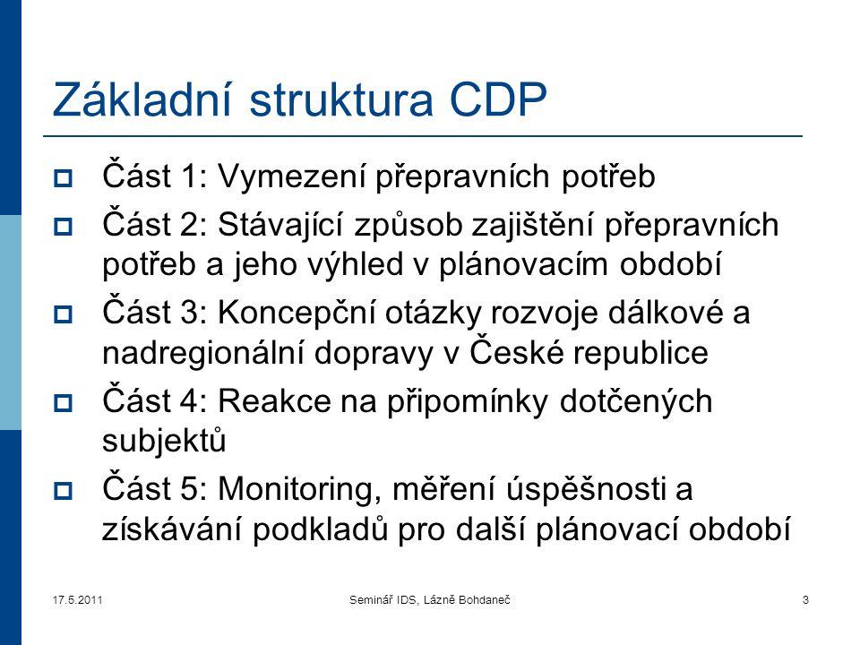 Základní struktura CDP