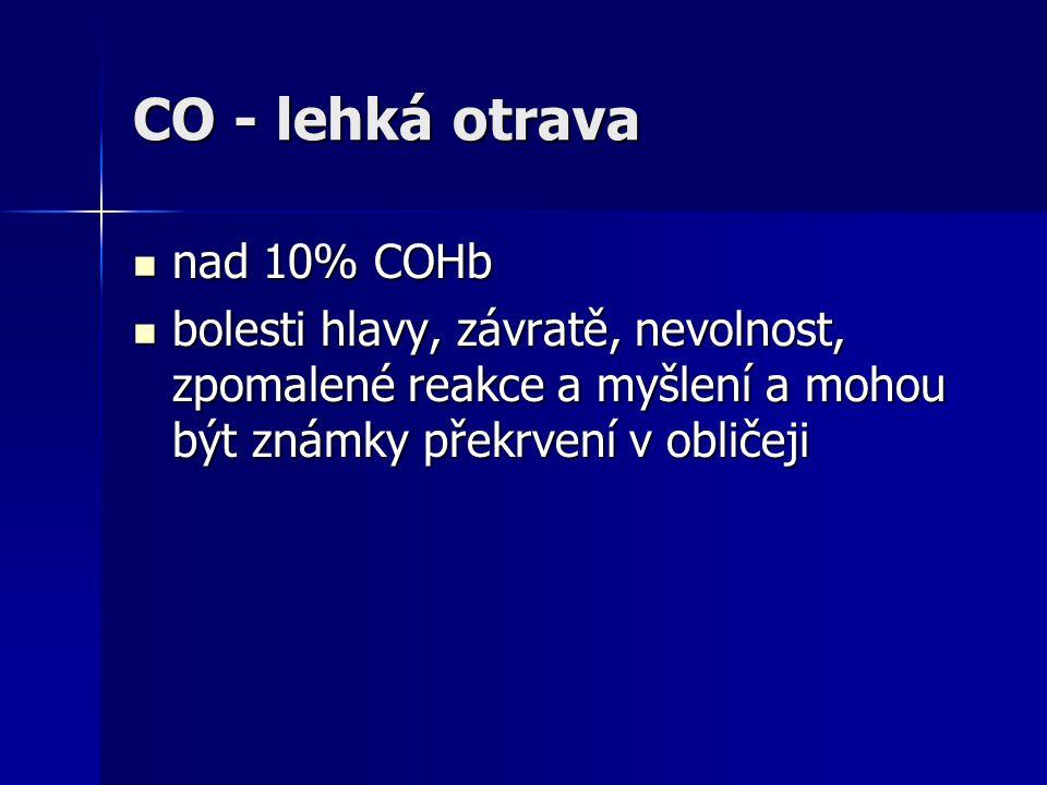 CO - lehká otrava nad 10% COHb