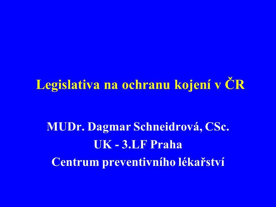 Legislativa na ochranu kojení v ČR