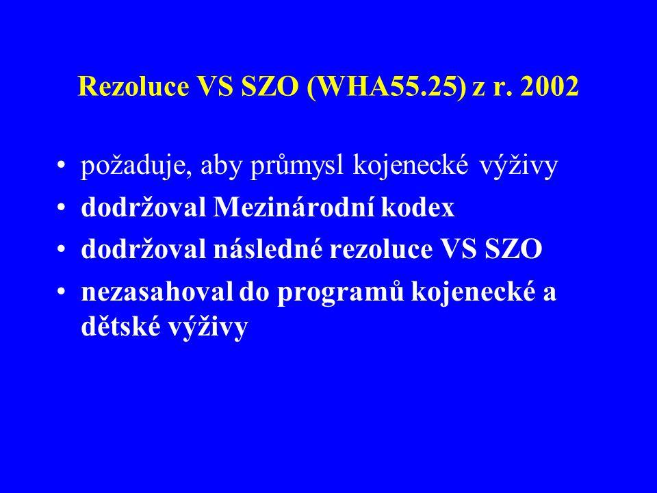 Rezoluce VS SZO (WHA55.25) z r. 2002