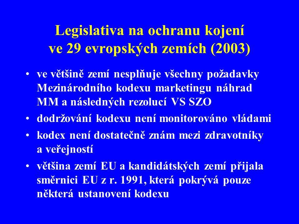 Legislativa na ochranu kojení ve 29 evropských zemích (2003)