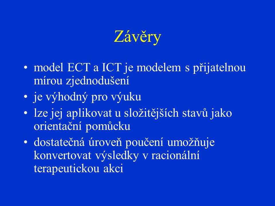 Závěry model ECT a ICT je modelem s přijatelnou mírou zjednodušení