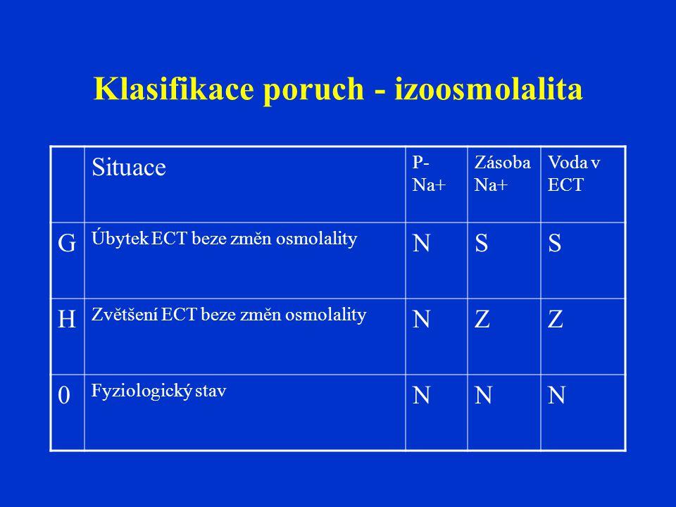 Klasifikace poruch - izoosmolalita